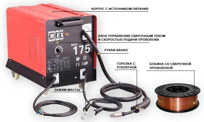 Профессиональный сварочный аппарат на газу стабилизаторы напряжения для дома 8 квт